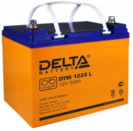 Delta серия DTML